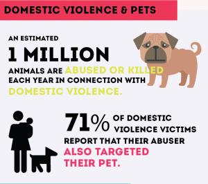 pets-domestic-violence